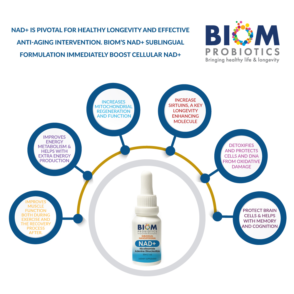 Best anti-aging supplement | Biom Probiotics | NAD+ Sublingual Spray
