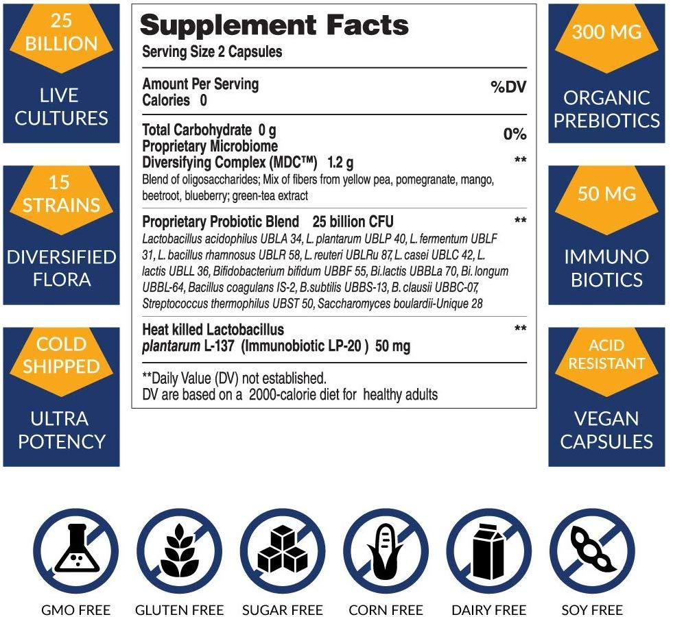 Biom Probiotics 3-in-1 Formula 25 Billion | Best supplements for gut health